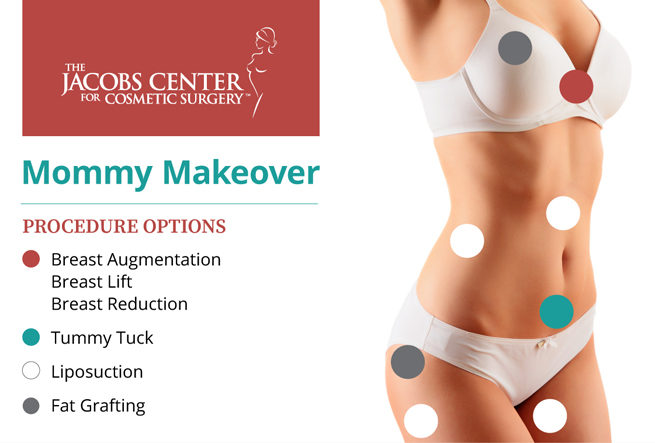 Mommy Makeover For The Bay Area The Jacobs Center For Cosmetic